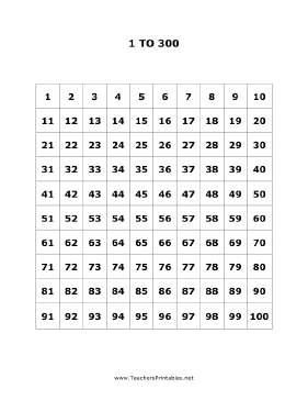 300 numbers chart there are three pages on this free printable numbers ...