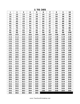 to 365 numbers chart great for learning all the days of the year ...