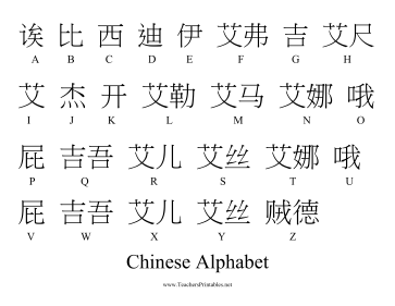chinese alphabet the 26 symbols in the chinese alphabet are paired ...