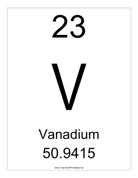Vanadium - Vanadium symbol periodic table ...