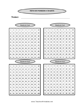 Influential image intended for 100 chart printable pdf