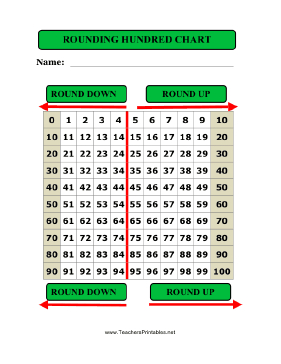 Free Printable One Hundred Chart   New Calendar Template Site
