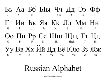 Handy image intended for russian alphabet printable